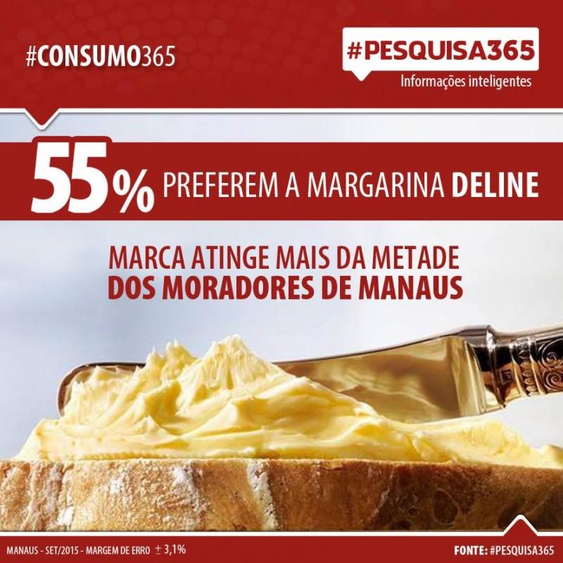 PESQUISA365_CONSUMO365_MARGARINA
