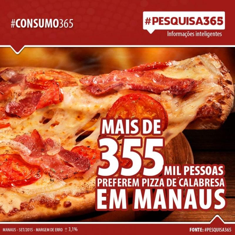 PESQUISA365_CONSUMO365_PIZZA