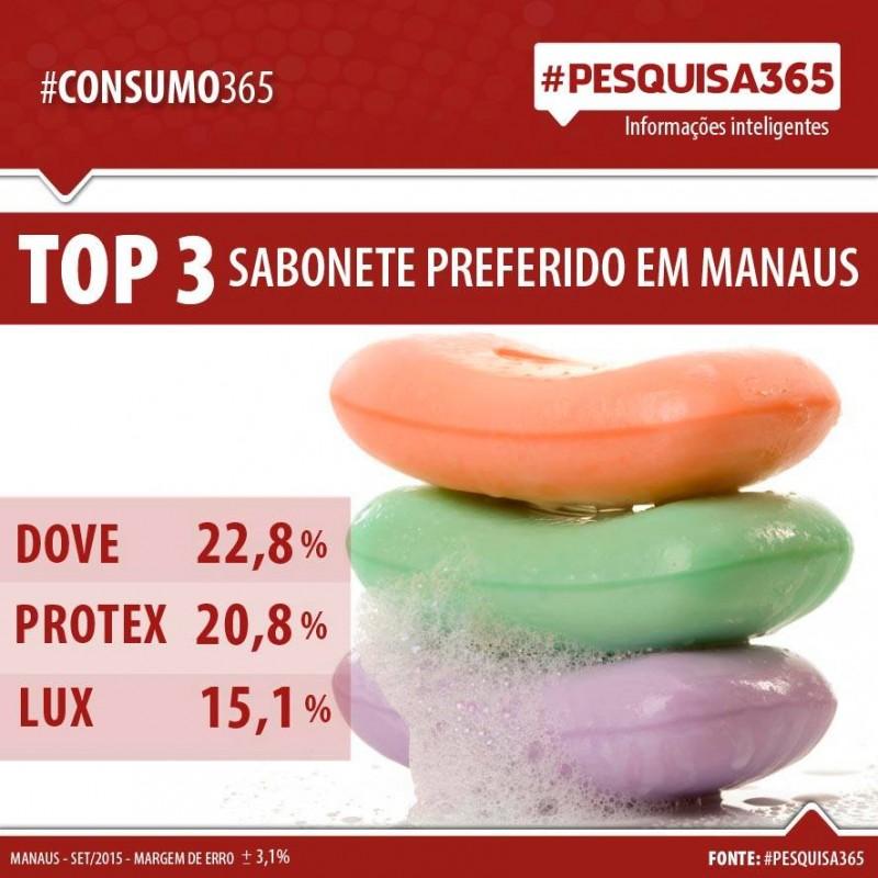 PESQUISA365_CONSUMO365_SABONETE