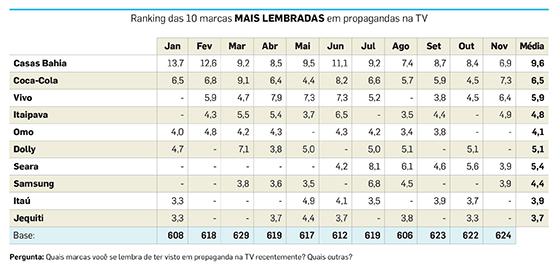 blogdodurango_datafolha