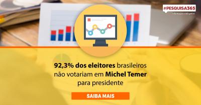 Blog do Durango - Pesquisa Eleitoral para Presidente do Brasil