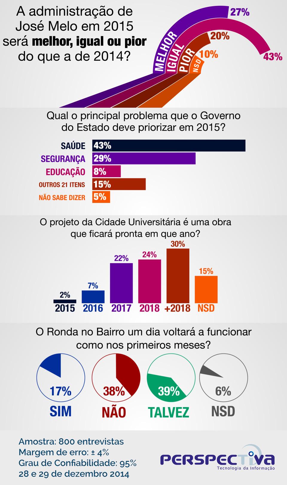 infograficos_post