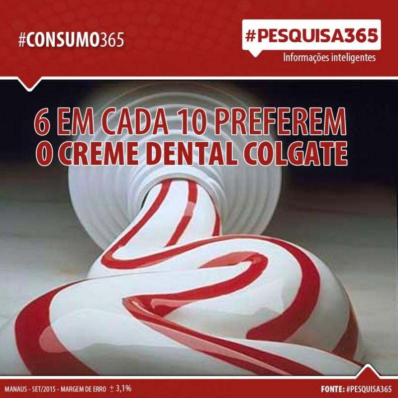 PESQUISA365_CONSUMO365_CREMEDENTAL