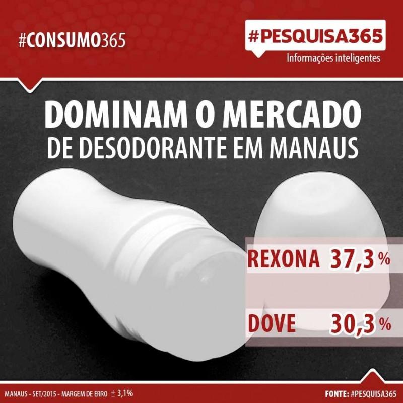 PESQUISA365_CONSUMO365_DESODORANTE