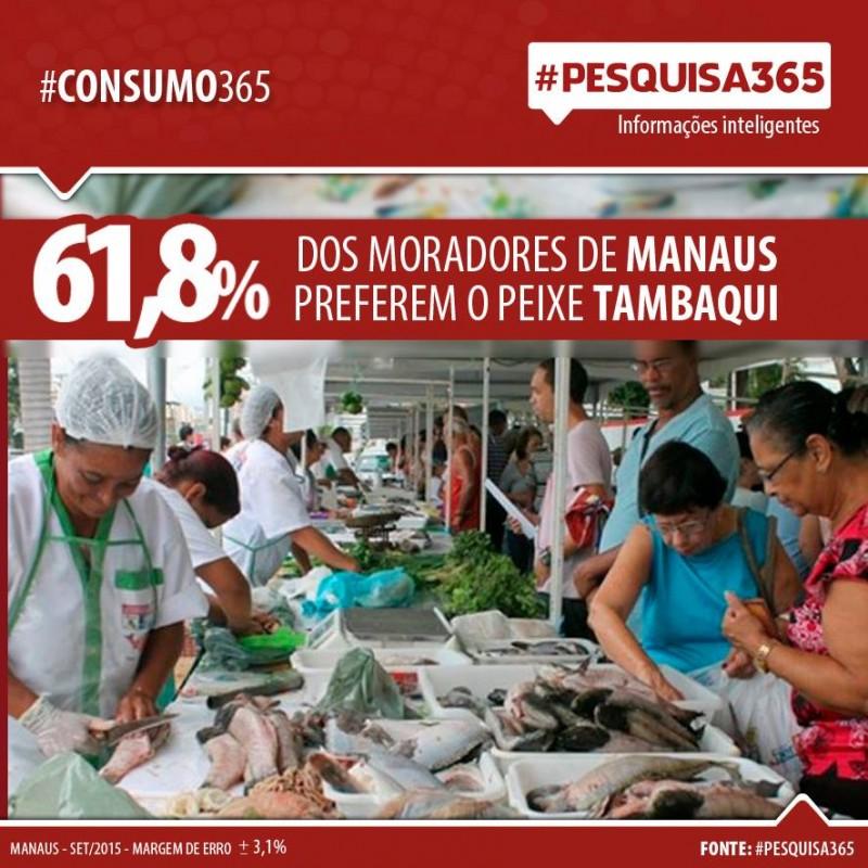 PESQUISA365_CONSUMO365_PEIXE