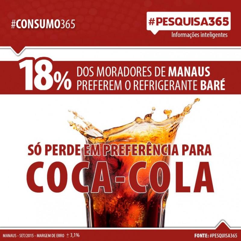 PESQUISA365_CONSUMO365_REFRIGERANTE