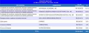 BLOGDODURANDO_OMAR