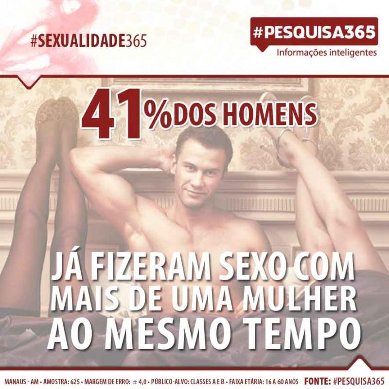 PESQUISA365_2MULHERES