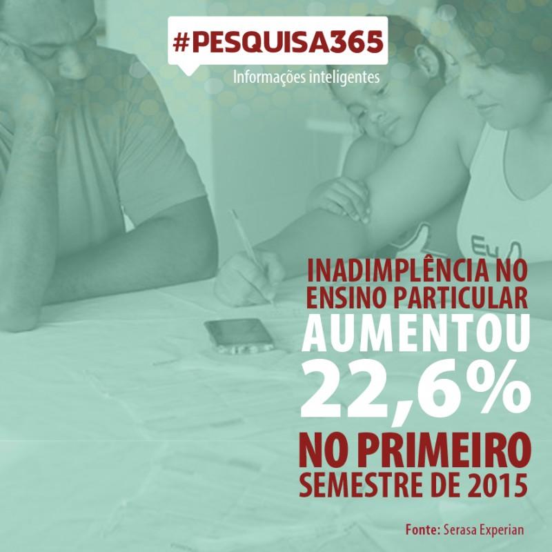 PESQUISA365_MENSALIDADECARA