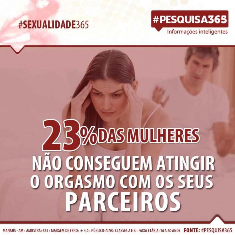 PESQUISA365_ORGASMOMULHERES