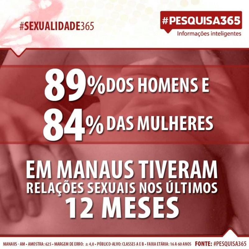 PESQUISA365_SEXUALIDADE