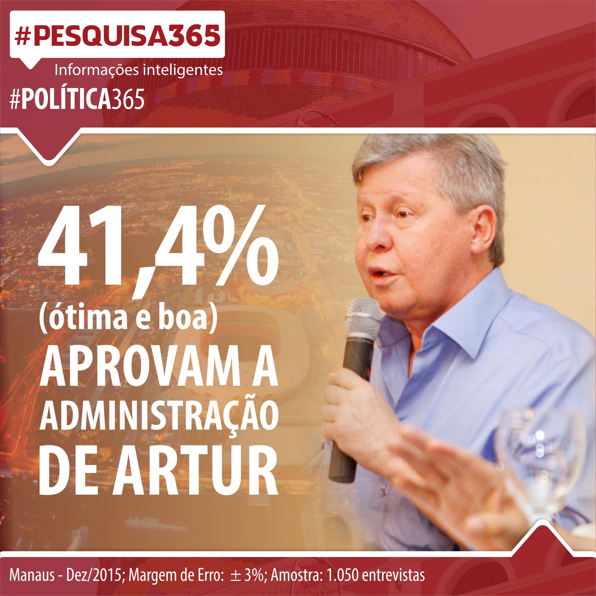 PESQUISA365_ARTUR