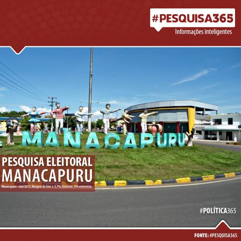 PESQUISA365_MANACAPURU