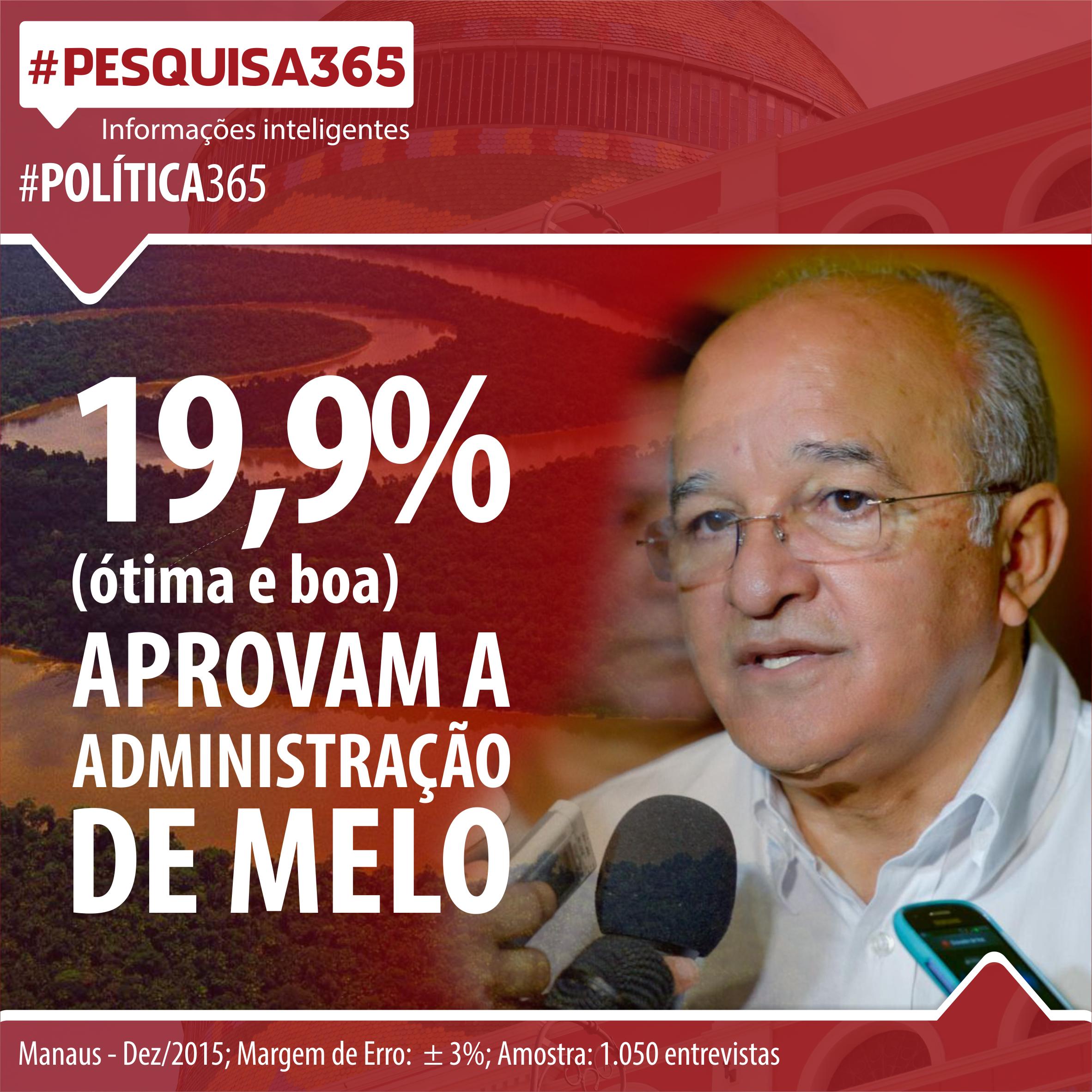 PESQUISA365_MELO