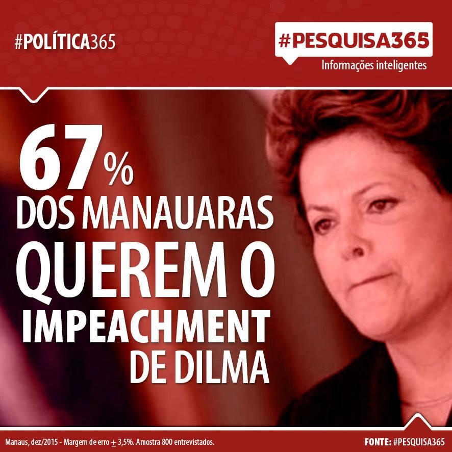 blogdodurango_pesquisa365_impeachmentdilma