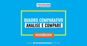Durango Duarte - Quadro comparativo, analise e compare