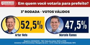 pesquisa-3-votos-validos