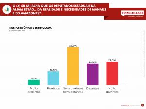Durango Duarte - A imagem dos Deputados Estaduais
