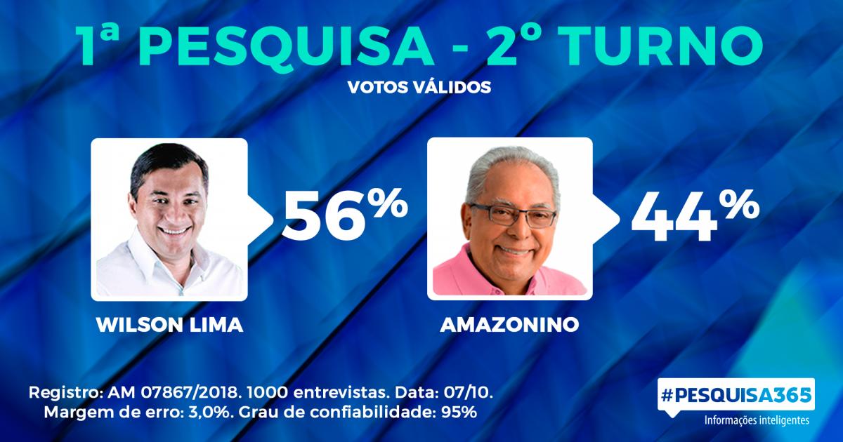 1ª Pesquisa do 2º turno - Eleições 2018