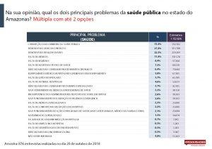 Blog do Durango - Problemas de Saúde Pública no Amazonas